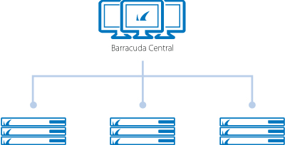 Barracuda Central